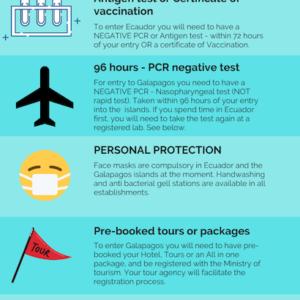 How to Enter Galapagos and Ecuador